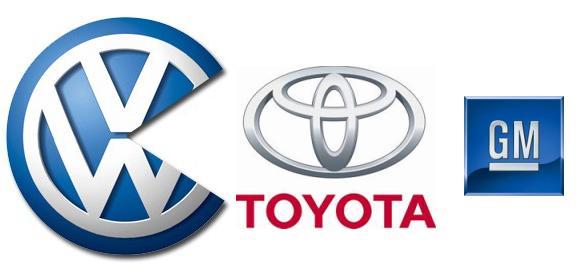 Podio de Producción Mundial… VW o Toyota?