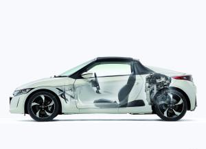 2015-Honda-S660-www.pruebautos.com.ar 5
