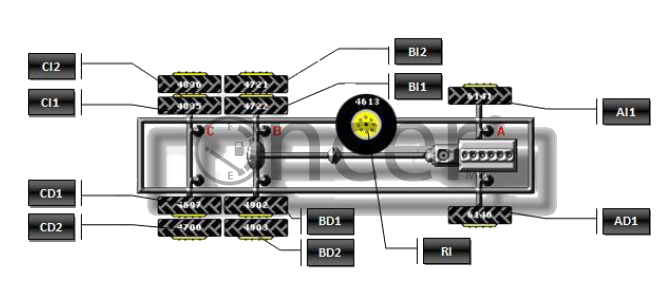 RFID | la tecnología que permite identificar neumáticos de flota de vehículos