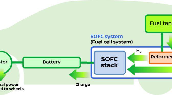 e-Bio | Nissan | otro desarrollo para generación de energía eléctrica