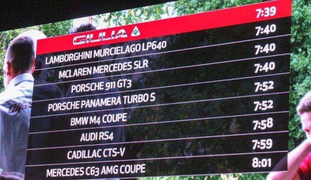 Giulia Quadrifoglio | Alfa Romeo | récord en Nürburgring