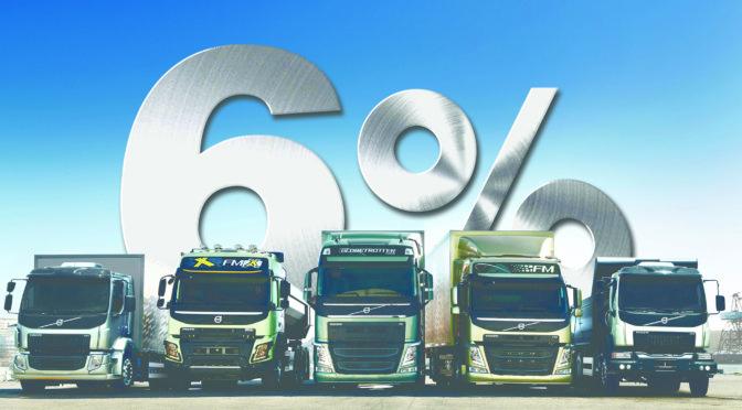 Financiación | Volvo Trucks | tasas desde el 6% en 48 meses