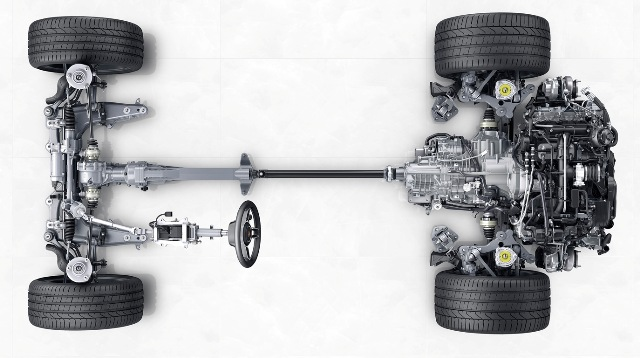 Traction Management Parte II   Porsche   items del sistema